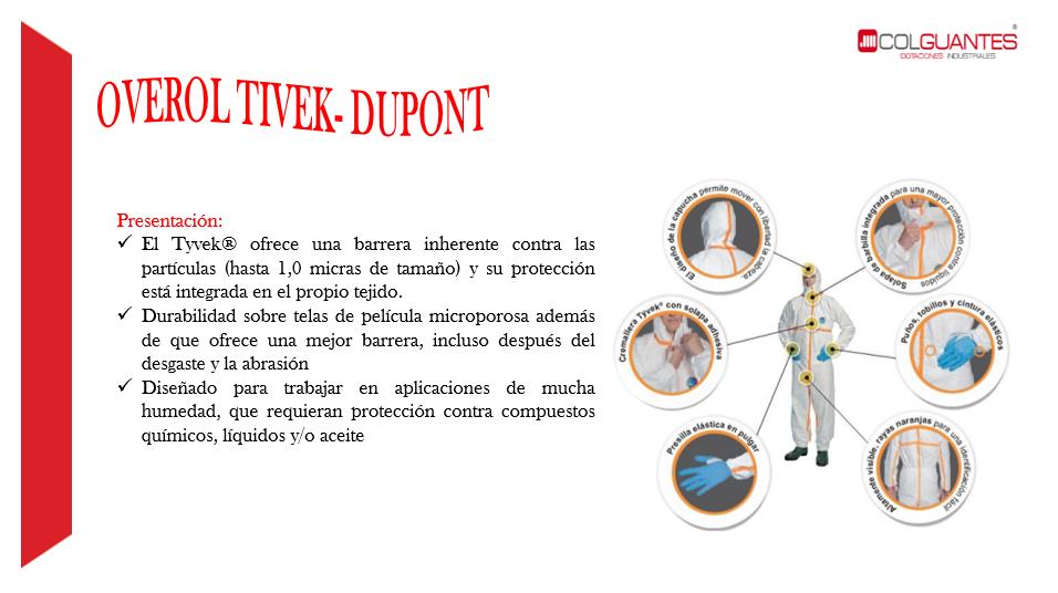 OVEROL TIVEK-DUPONT